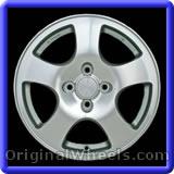 Acura Integra Wheels