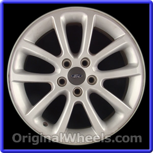 Like New  Ford Edge Wheels Used  Ford Edge Rims