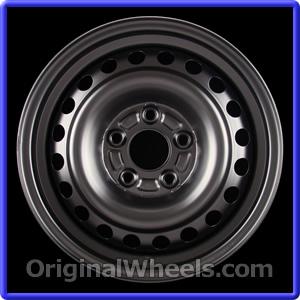 Steel Wheels. Honda Civic ...